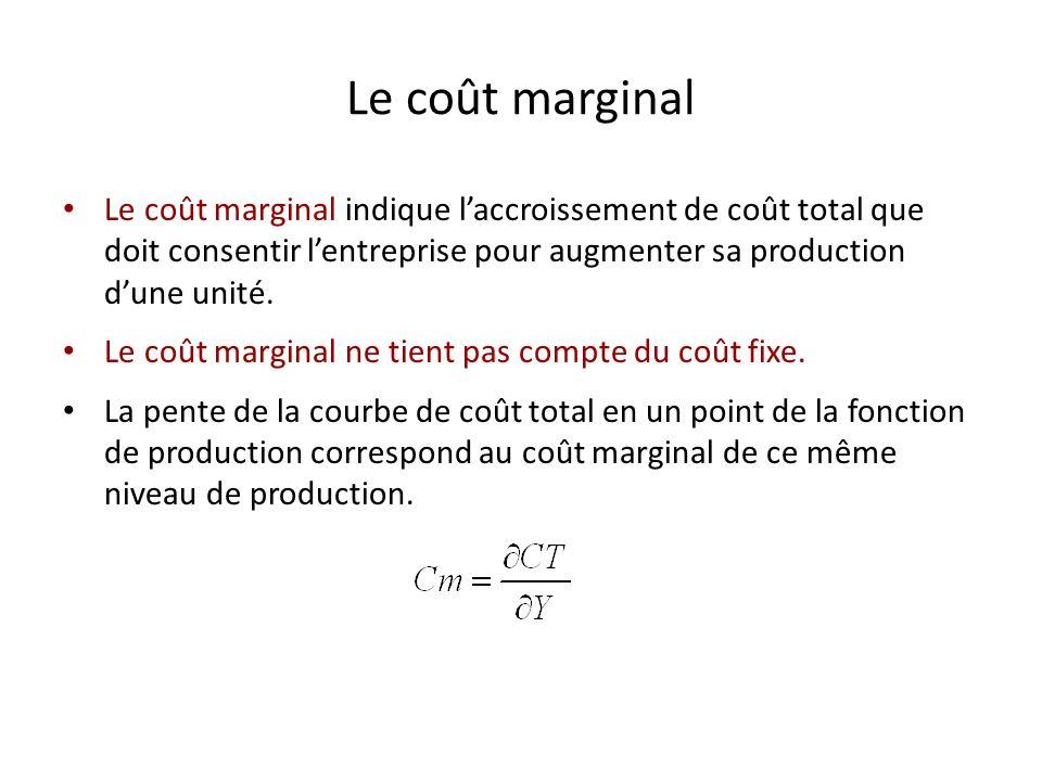 Le coût marginalLe coût marginal indique l'accroissement de coût total que doit consentir l'entreprise pour augmenter sa production d'une unité.