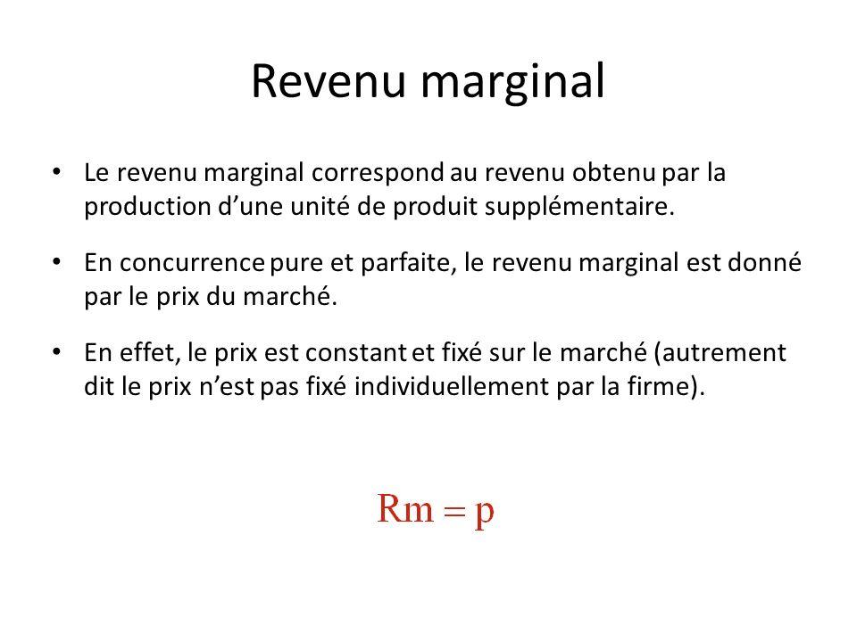 Revenu marginal Le revenu marginal correspond au revenu obtenu par la production d'une unité de produit supplémentaire.