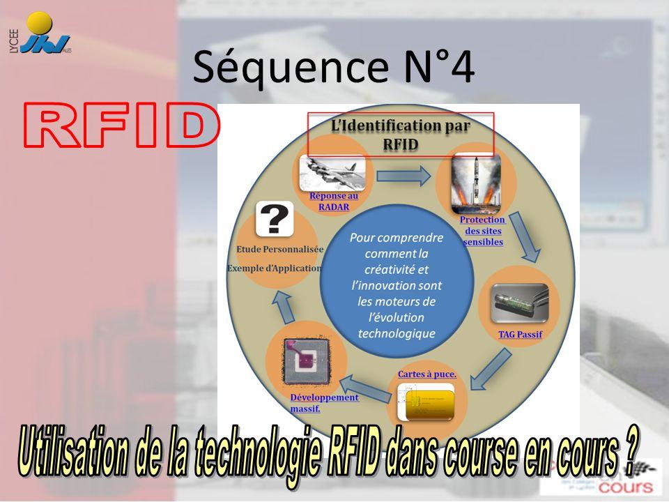 Utilisation de la technologie RFID dans course en cours