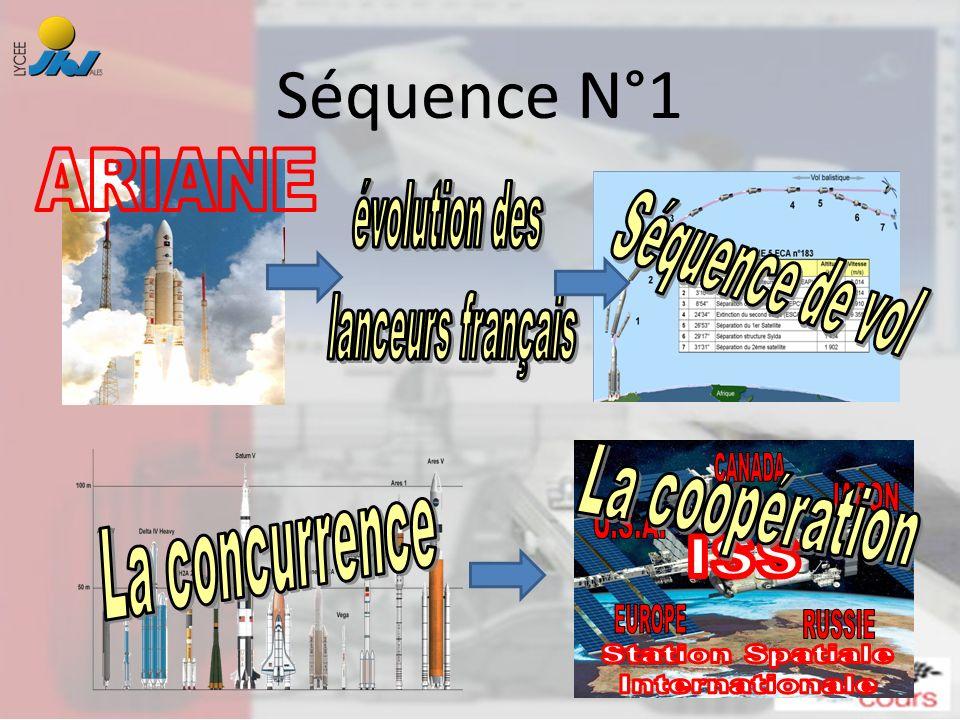 Séquence N°1 ARIANE évolution des Séquence de vol lanceurs français