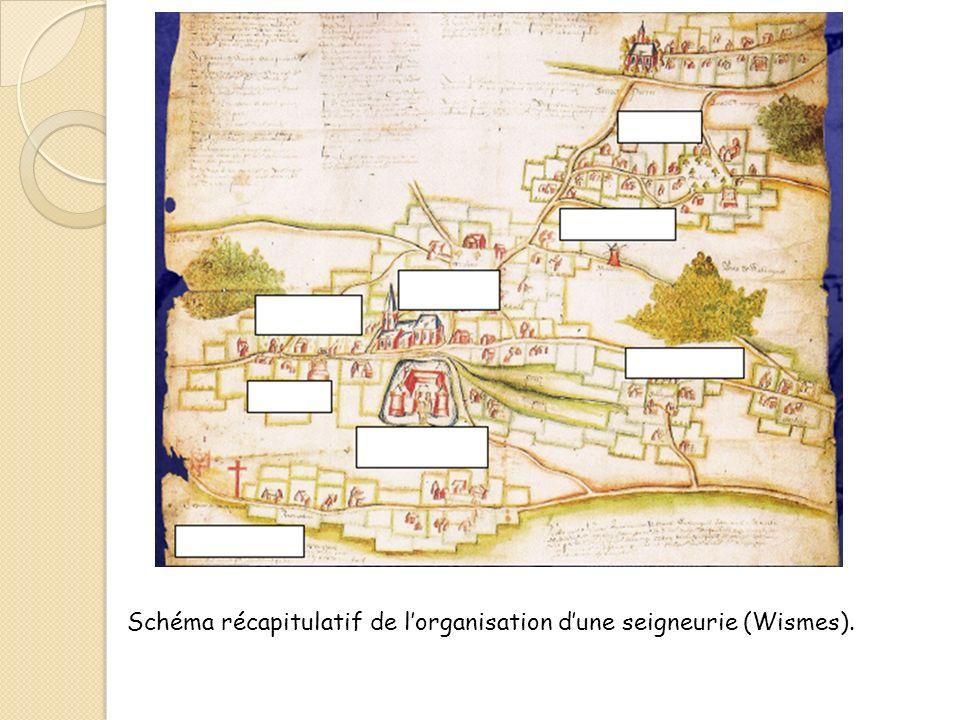 Schéma récapitulatif de l'organisation d'une seigneurie (Wismes).