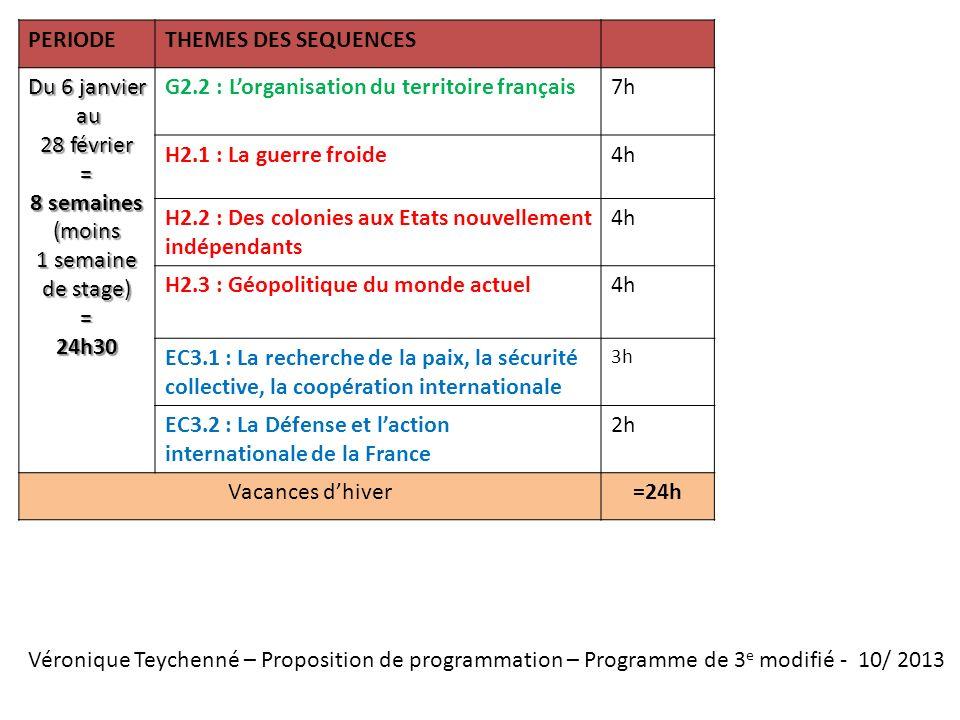 G2.2 : L'organisation du territoire français 7h