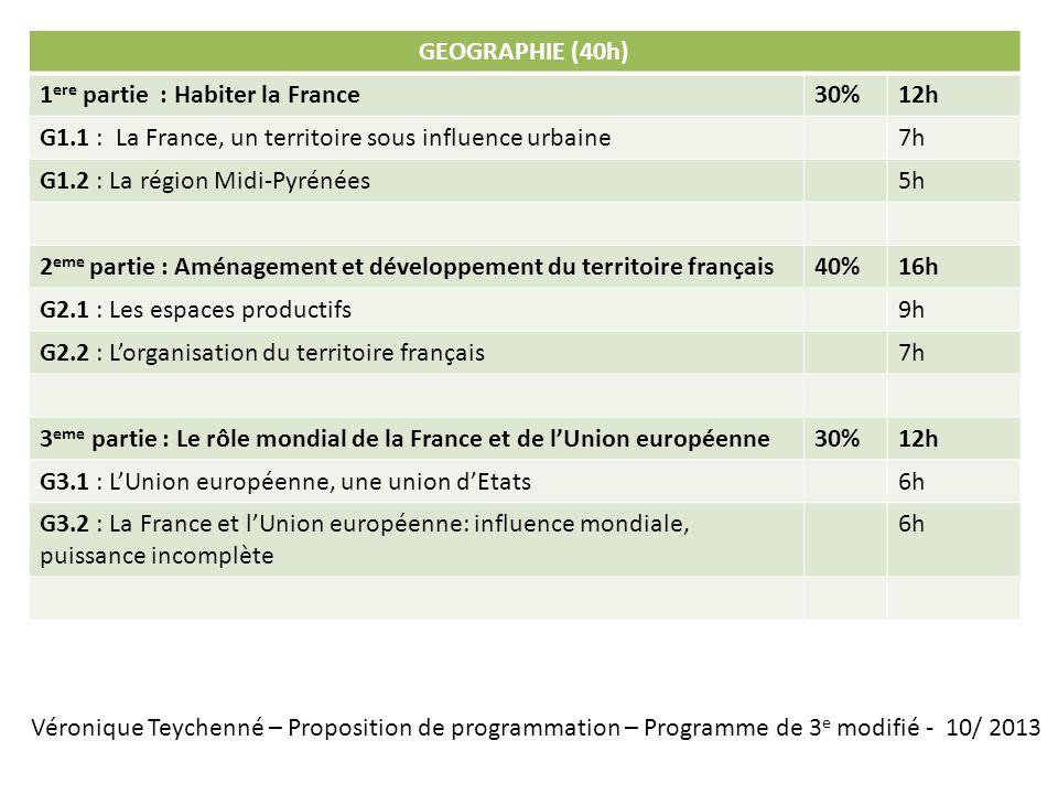 GEOGRAPHIE (40h) 1ere partie : Habiter la France. 30% 12h. G1.1 : La France, un territoire sous influence urbaine.