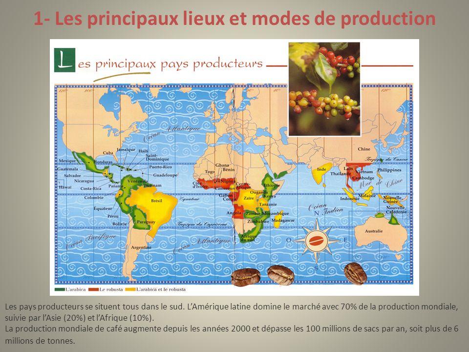 1- Les principaux lieux et modes de production