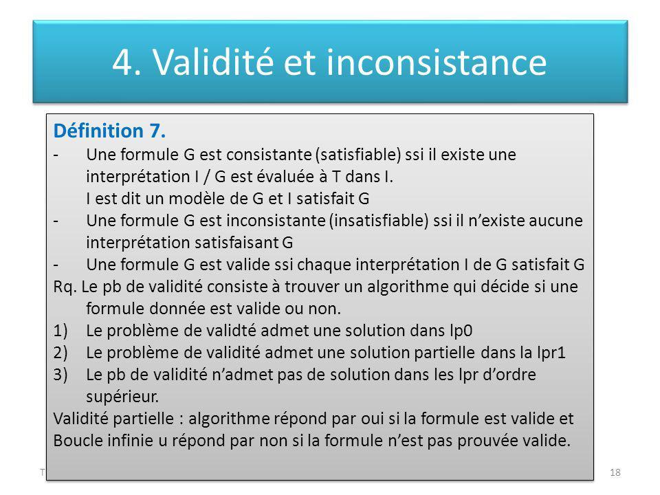 4. Validité et inconsistance