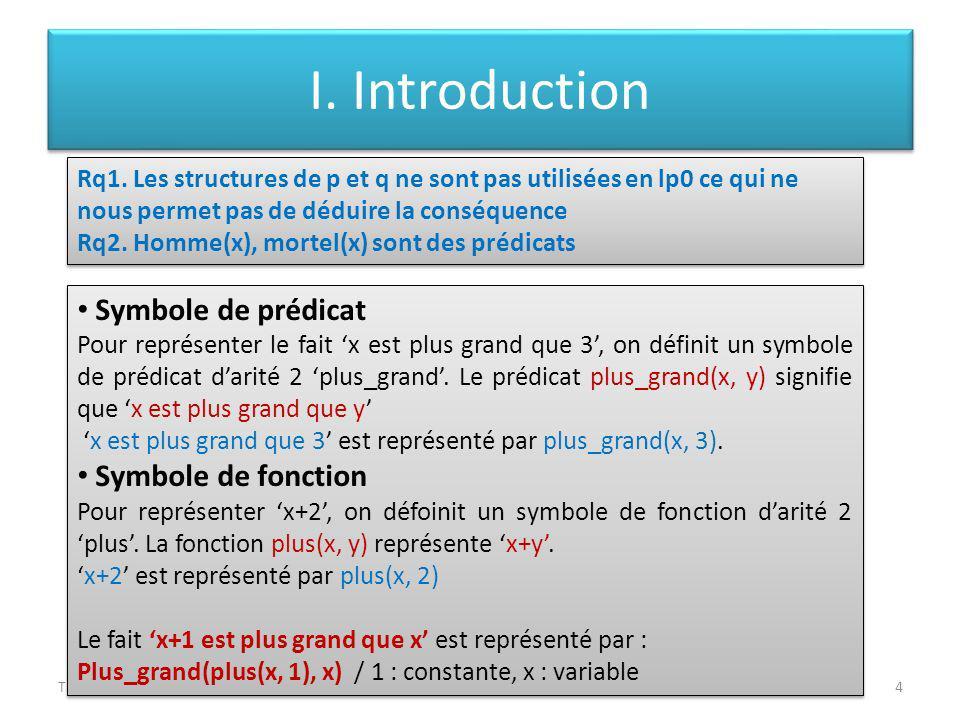 I. Introduction Symbole de prédicat Symbole de fonction