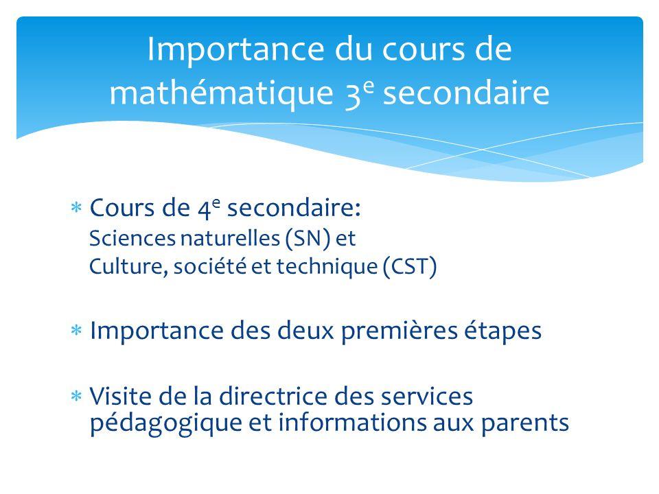 Importance du cours de mathématique 3e secondaire