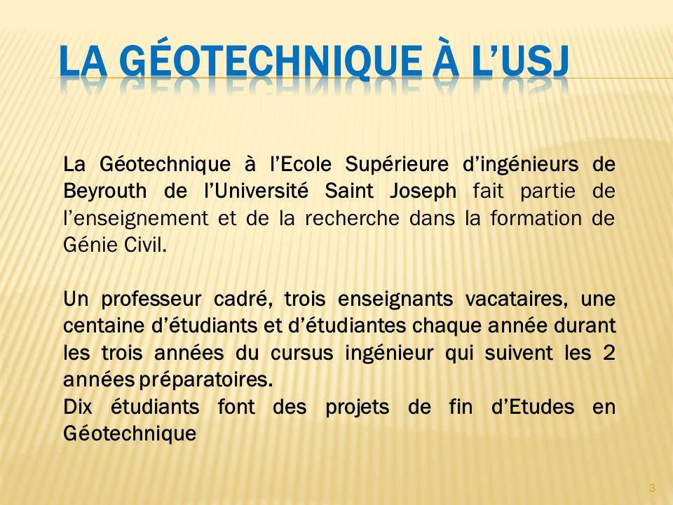 La Géotechnique à l'USJ