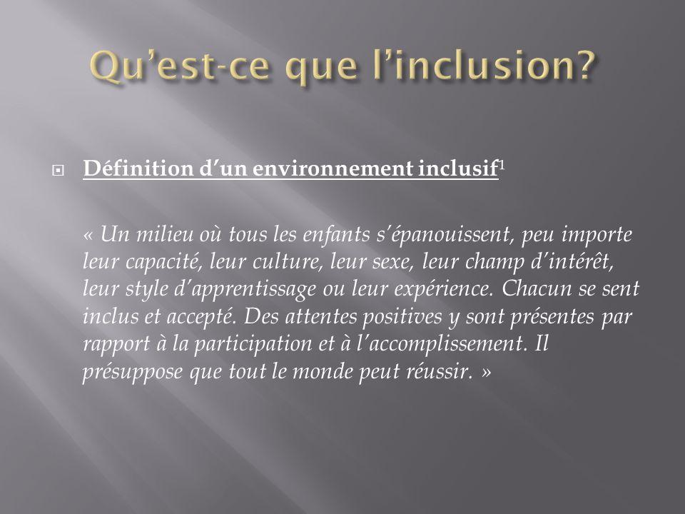 Qu'est-ce que l'inclusion