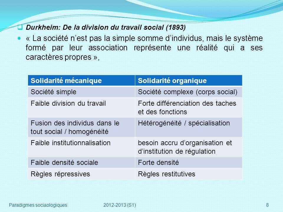 Durkheim: De la division du travail social (1893)