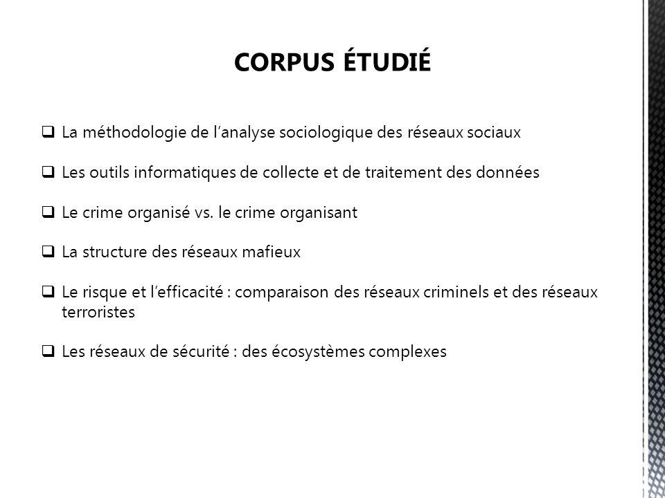 CORPUS ÉTUDIÉ La méthodologie de l'analyse sociologique des réseaux sociaux. Les outils informatiques de collecte et de traitement des données.