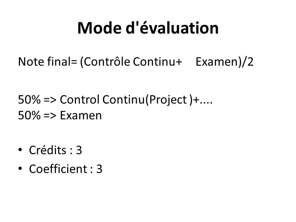Mode d évaluation Note final= (Contrôle Continu+ Examen)/2