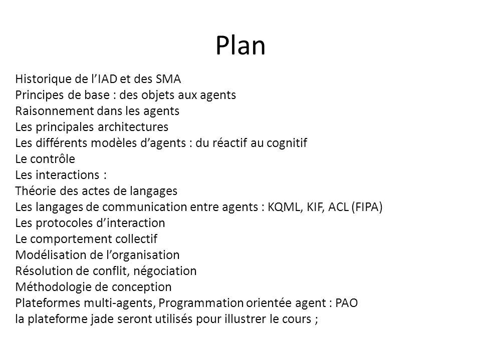 Plan Historique de l'IAD et des SMA