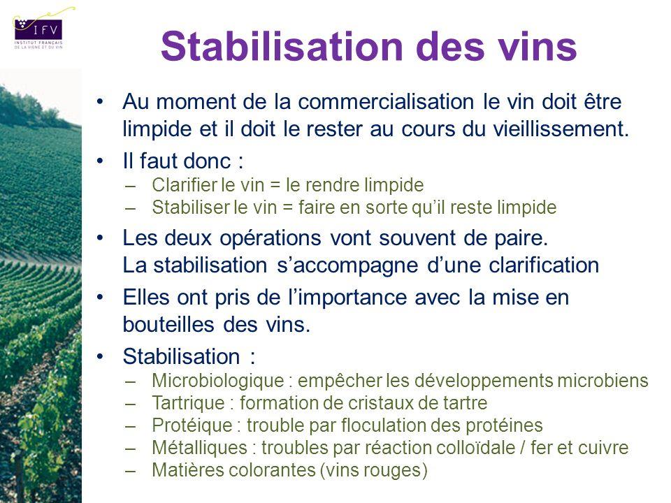 Stabilisation des vins