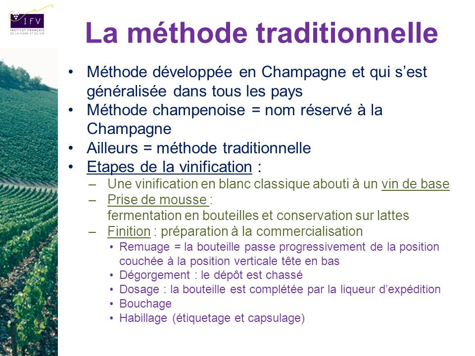 La méthode traditionnelle