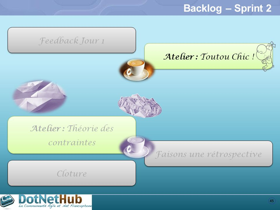 Backlog – Sprint 2 Feedback Jour 1 Atelier : Toutou Chic !
