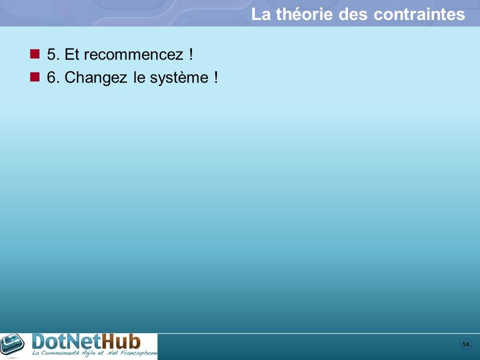 La théorie des contraintes