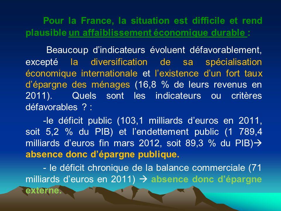 Pour la France, la situation est difficile et rend plausible un affaiblissement économique durable :