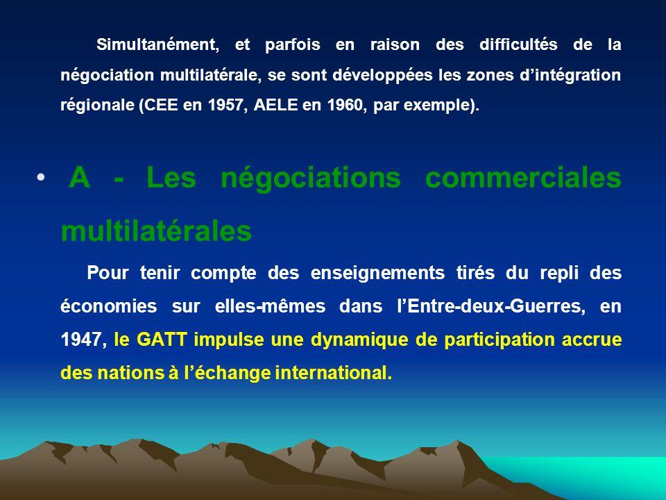 A - Les négociations commerciales multilatérales