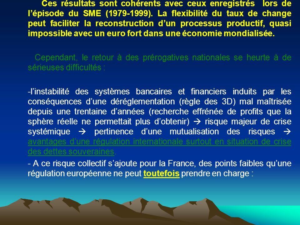 Ces résultats sont cohérents avec ceux enregistrés lors de l'épisode du SME (1979-1999). La flexibilité du taux de change peut faciliter la reconstruction d'un processus productif, quasi impossible avec un euro fort dans une économie mondialisée.