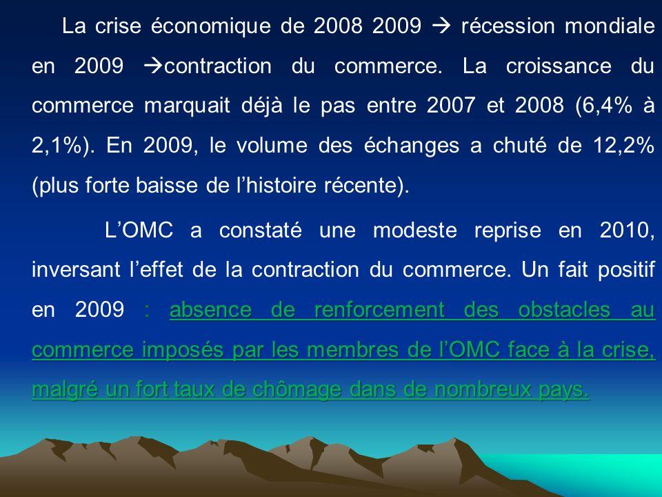 La crise économique de 2008 2009  récession mondiale en 2009 contraction du commerce. La croissance du commerce marquait déjà le pas entre 2007 et 2008 (6,4% à 2,1%). En 2009, le volume des échanges a chuté de 12,2% (plus forte baisse de l'histoire récente).