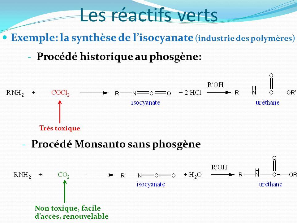 Les réactifs verts Exemple: la synthèse de l'isocyanate (industrie des polymères) Procédé historique au phosgène: