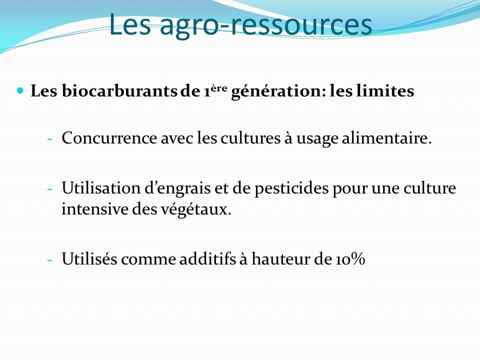 Les agro-ressources Les biocarburants de 1ère génération: les limites