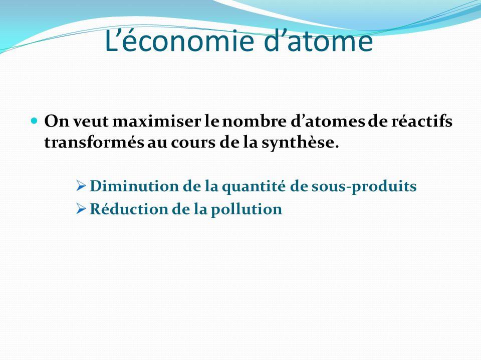 L'économie d'atome On veut maximiser le nombre d'atomes de réactifs transformés au cours de la synthèse.