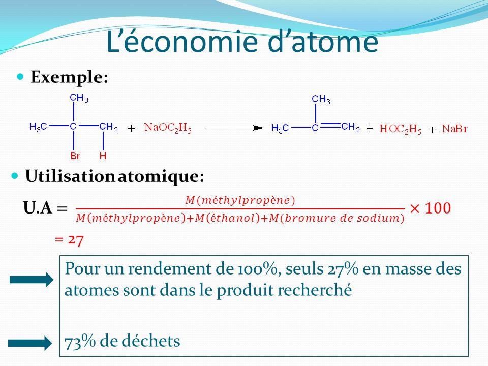 L'économie d'atome Exemple: Utilisation atomique: