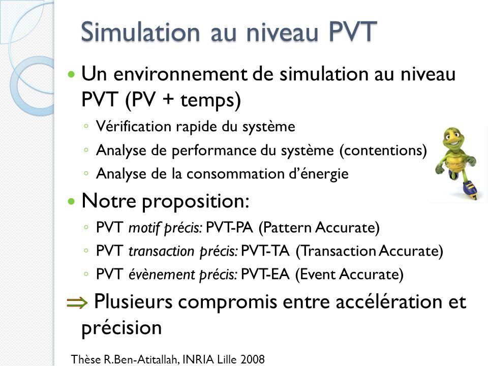 Simulation au niveau PVT