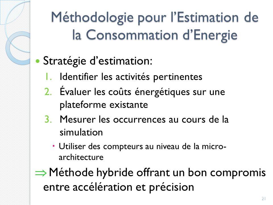 Méthodologie pour l'Estimation de la Consommation d'Energie