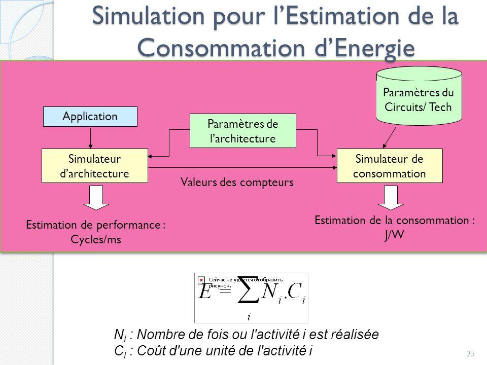 Simulation pour l'Estimation de la Consommation d'Energie