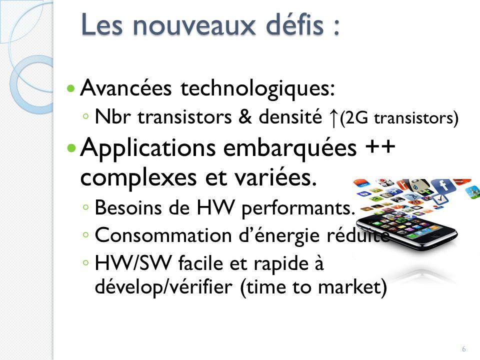 Les nouveaux défis : Applications embarquées ++ complexes et variées.