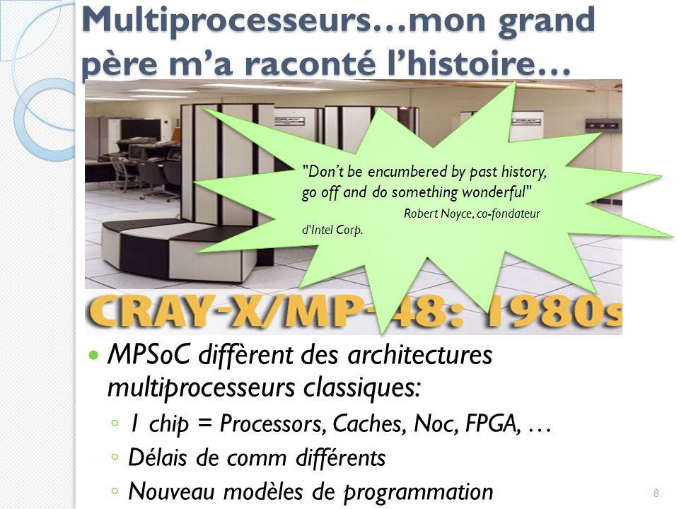 Multiprocesseurs…mon grand père m'a raconté l'histoire…