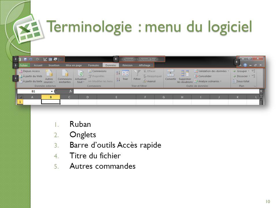 Terminologie : menu du logiciel