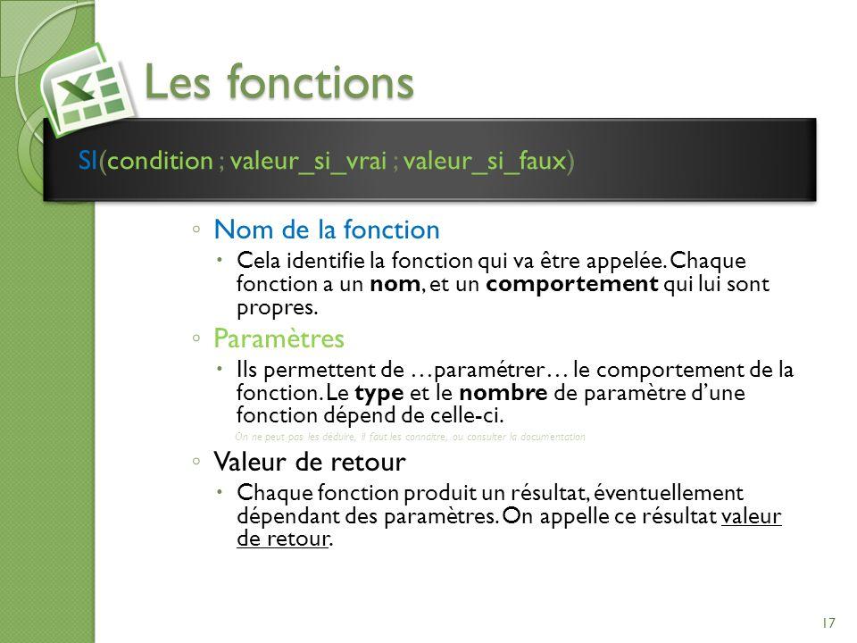 Les fonctions Nom de la fonction Paramètres Valeur de retour