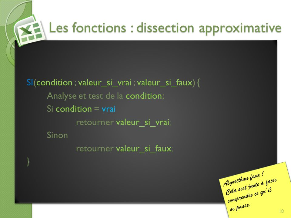 Les fonctions : dissection approximative