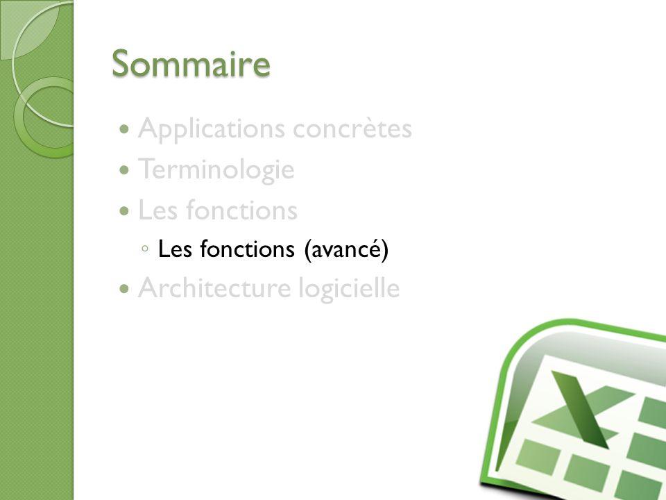 Sommaire Applications concrètes Terminologie Les fonctions
