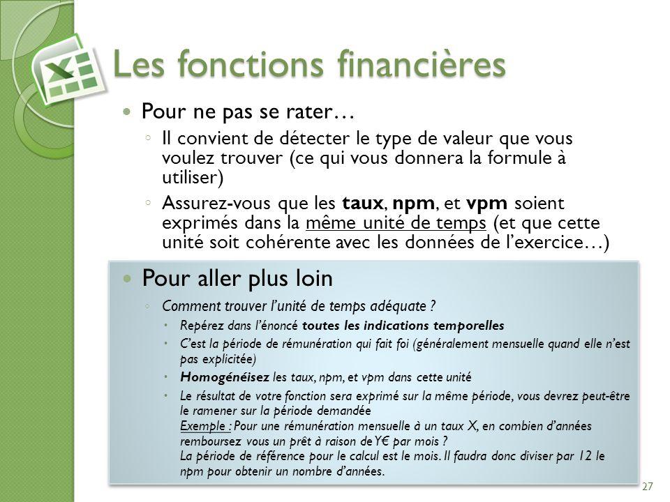Les fonctions financières