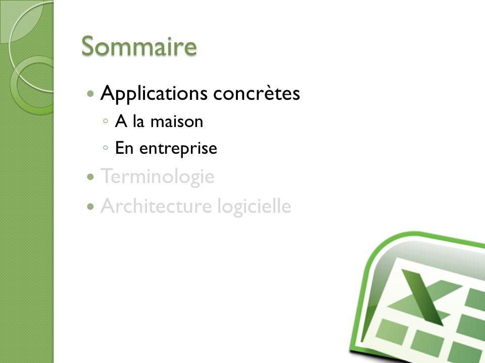 Sommaire Applications concrètes Terminologie Architecture logicielle