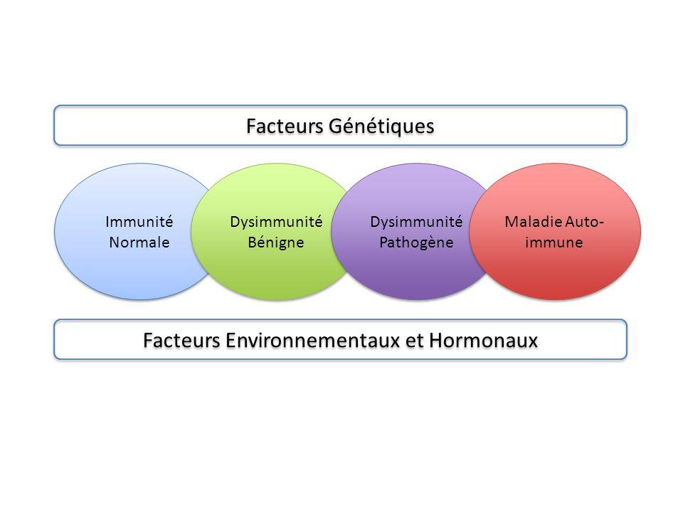 Facteurs Environnementaux et Hormonaux