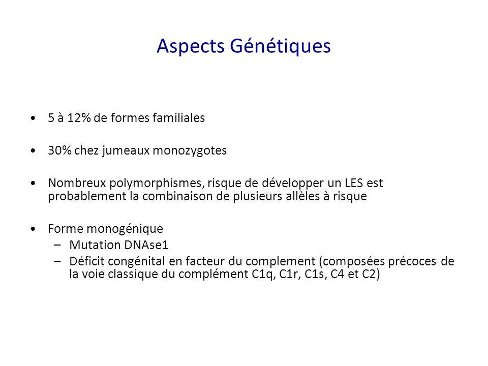 Aspects Génétiques 5 à 12% de formes familiales