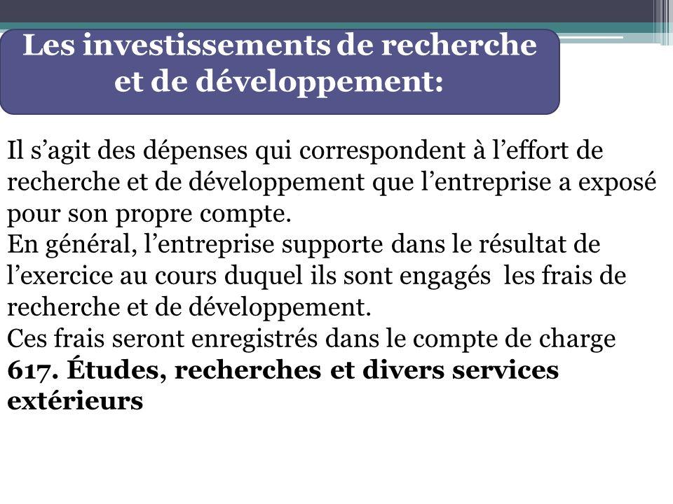Les investissements de recherche et de développement: