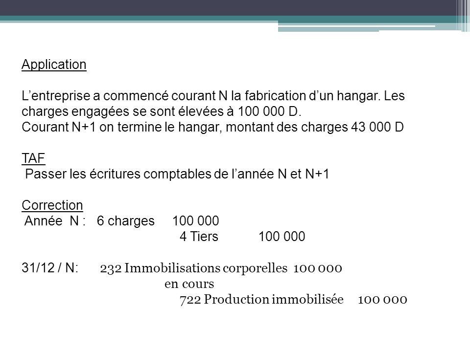 Application L'entreprise a commencé courant N la fabrication d'un hangar. Les charges engagées se sont élevées à 100 000 D.