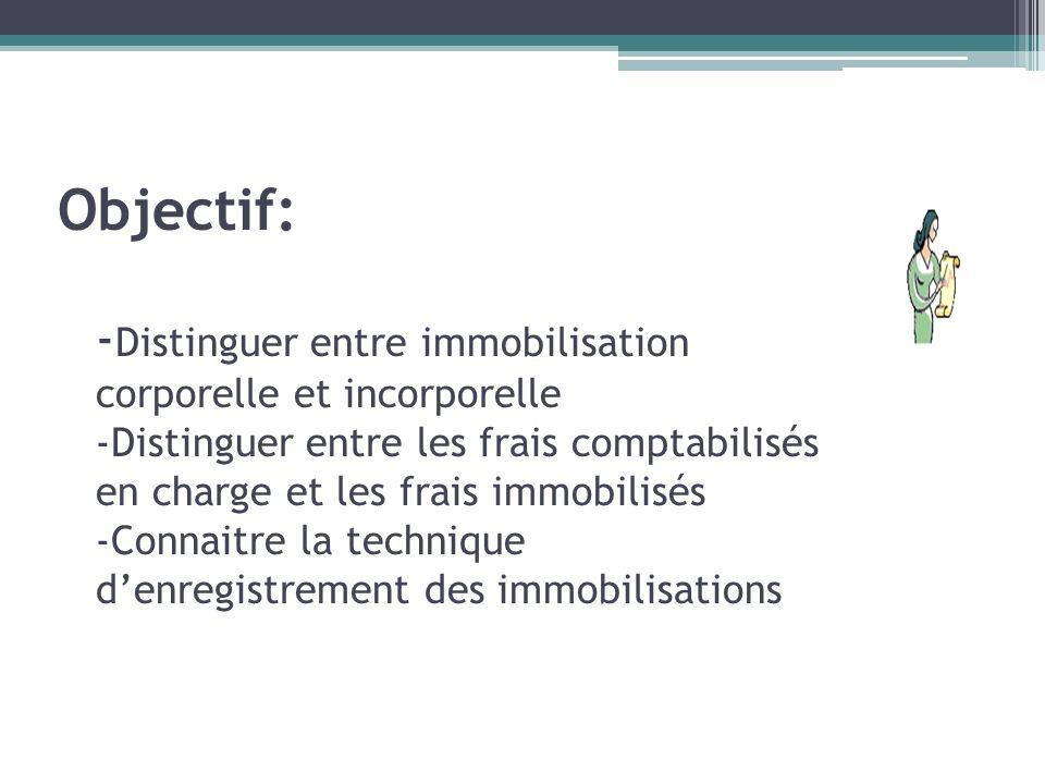 Objectif: -Distinguer entre immobilisation corporelle et incorporelle -Distinguer entre les frais comptabilisés en charge et les frais immobilisés -Connaitre la technique d'enregistrement des immobilisations