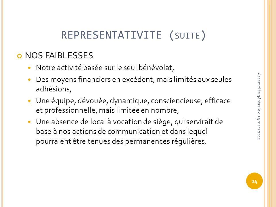 REPRESENTATIVITE (suite)