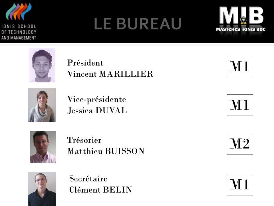 LE BUREAU M1 M1 M2 M1 Président Vincent MARILLIER Vice-présidente