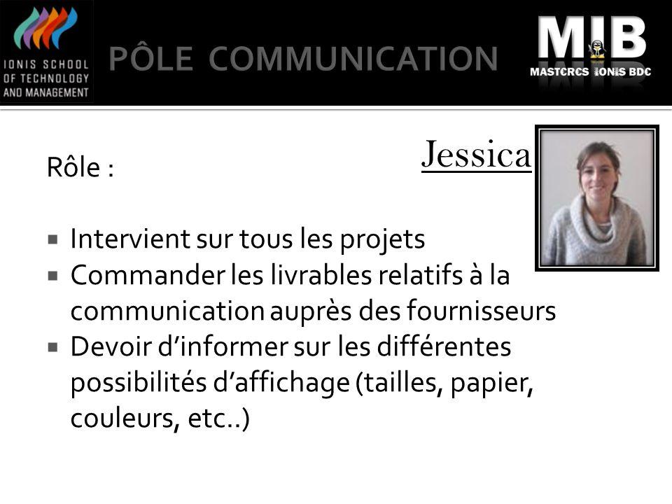 Jessica PÔLE COMMUNICATION Rôle : Intervient sur tous les projets