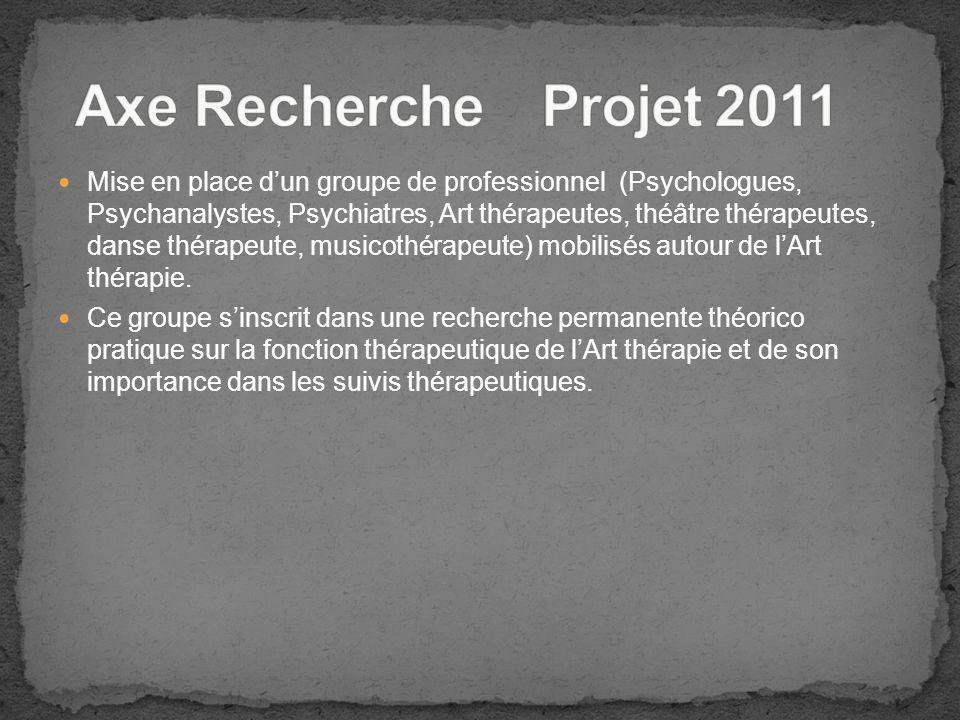 Axe Recherche Projet 2011