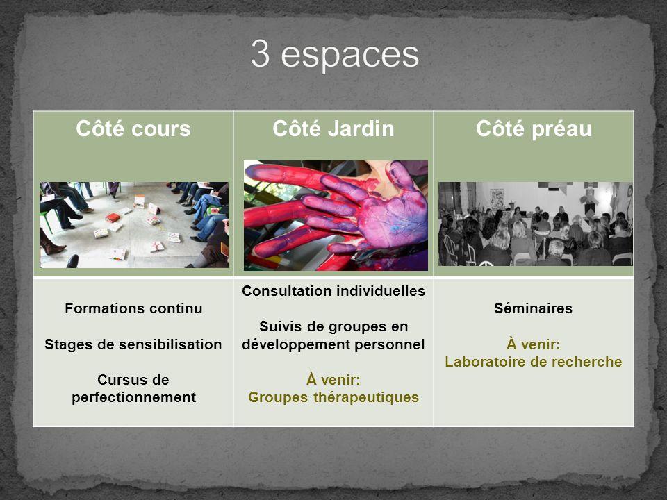 3 espaces Côté cours Côté Jardin Côté préau Formations continu